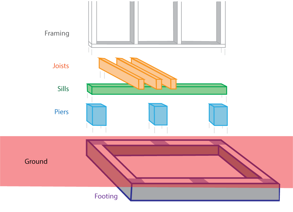 home-foundation-diagram